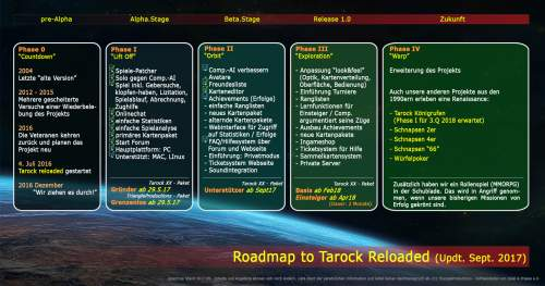 Roadmap Update September
